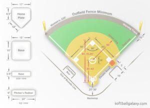 Softball Field Dimensions